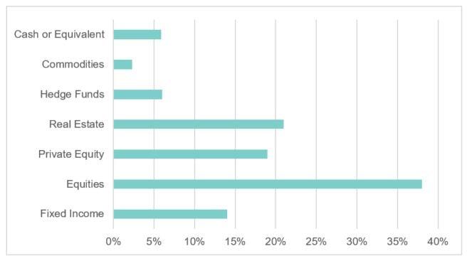 Exhibit 1, Figure 2.4 from UBS report